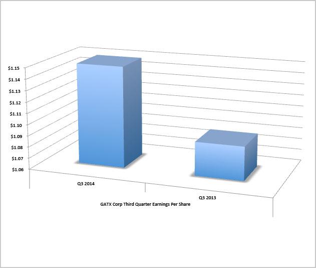GATX-Graph