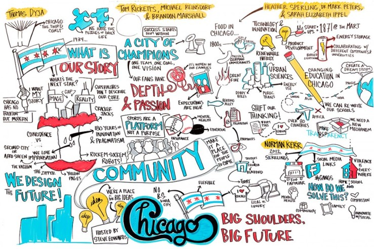A graphic recording of a discussion created by The Ink Factory during Chicago Ideas Week 2013. Image provided by The Ink Factory.