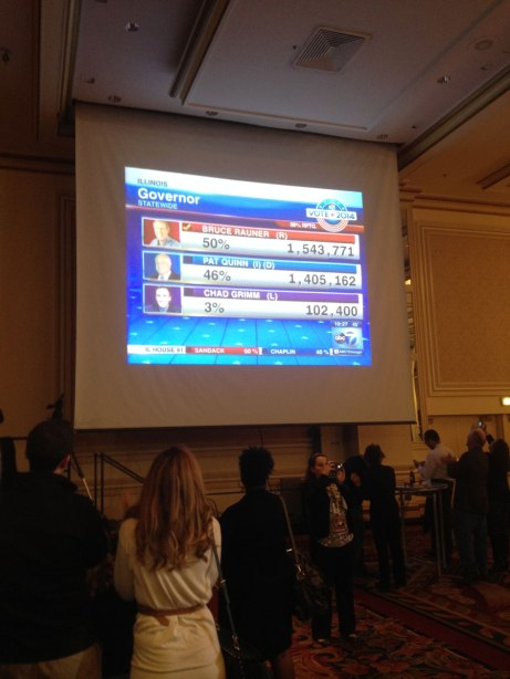 At 10:30 p.m., Rauner led Quinn by four percent of the votes counted.